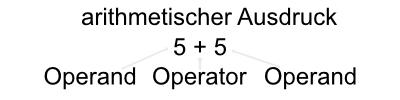 arithmetischer Ausdruck in Python