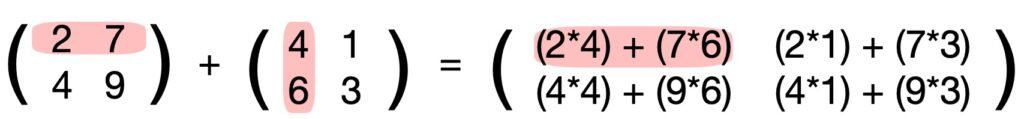 Matrix-Multiplikation