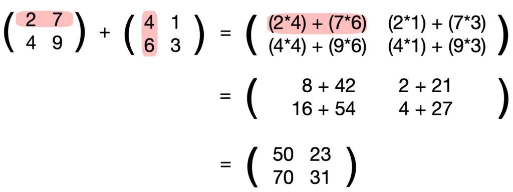 Matrix-Multiplikation Lösungsweg